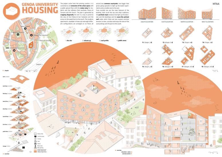 /Users/TORRA/Desktop/nuovi concorsi/Genoa Housing/2_DWG/make 2D